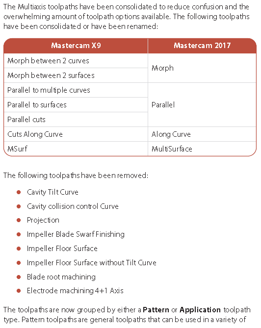 Mastercam Tech Tips & Tricks - MCAM Northwest